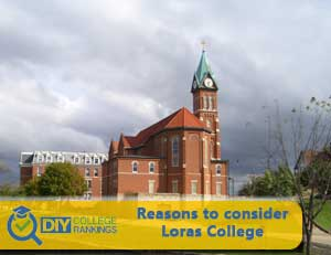Loras College compus