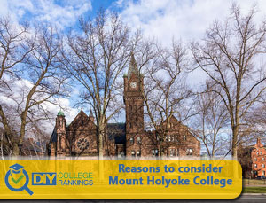 50 50 Profile Mount Holyoke College How To Budget Pay For