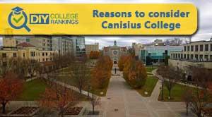 Canisius College Campus