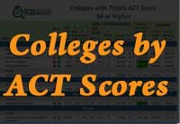 College Lists by ACT Scores