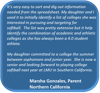 It's very easy to sort and dig out information needed from the spreadsheet. My daughter and I used it to initially identify a list of colleges she was interested in pursuing and targeting for softball. The list was pretty extensive but it help identify the combination of academic and athletic colleges as she has always been a 4.0 student athlete.  My daughter committed to a college the summer between sophomore and junior year. She is now a senior and looking forward to playing college softball next year at LMU in Southern California. Marsha Gonzales, Parent Northern California