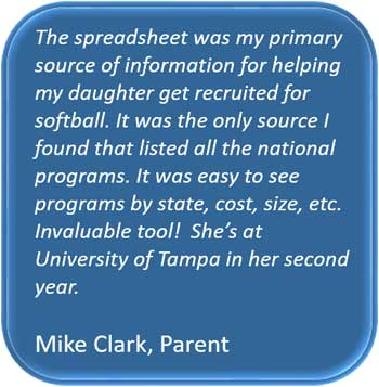 The spreadsheet was my primary source of information for helping my daughter get recruited for softball. It was the only source I found that listed all the national programs. It was easy to see programs by state, cost, size, etc. Invaluable tool! She's at University of Tampa in her second year.  Mike Clark, Parent