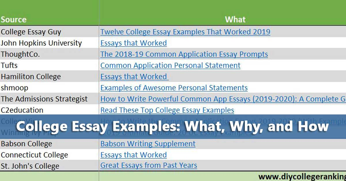 College Essay Examples What Works Why And How Do It Yourself College Rankings