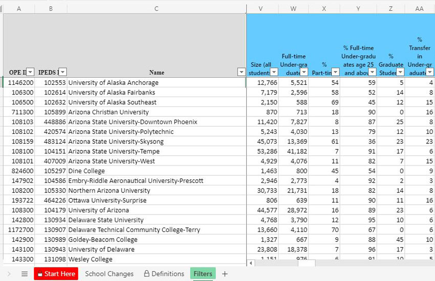 DIY College Rankings College Search Spreadsheet